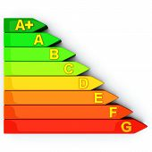 Energy efficiency bar graph, 3d
