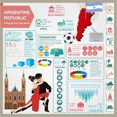 Argentina Infographics, Statistical Data, Sights.