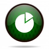 chart green internet icon