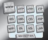 Web Concept Keys
