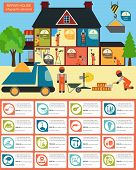 House Repair graphic, Set Elements