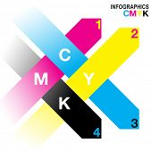 Interwoven arrow Infographic design in CMYK colour scheme. Also available in vector format.