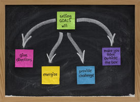 image of thinking outside box  - benefits of setting goals presented on blackboard with color sticky notes and white chalk  - JPG