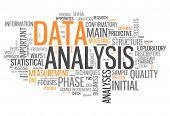 Word Cloud Data Analysis