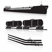 Oil Transportation: Marine Tanker, Rail Tanker, Pipelines
