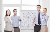 business, education and office concept - business team with flip board showing thumbs up in office