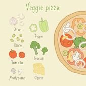 Veggie pizza ingredients.