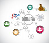 pic of equality  - equal pay network diagram sign illustration design over white - JPG
