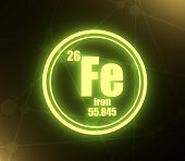 Iron Chemical Element. Sign With Atomic Number And Atomic Weight. Chemical Element Of Periodic Table poster