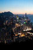 Hong Kong Island Cityscape at Dusk