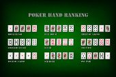 Poker hand rankings symbol set