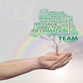 Concept or conceptual green tree contact word cloud tagcloud in man or woman hand on rainbow sky bac