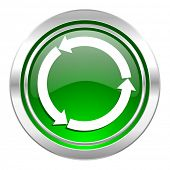 refresh icon, green button, reload icon, green button