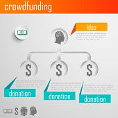 Infographic crowdfunding illustration for web or print design. Business concept