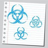 Bio hazard symbols sketch