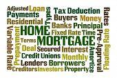 pic of amortization  - Home Mortgage word cloud on white background - JPG