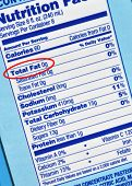 Nutrition label with total fat content highlighted