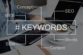 Keyword Seo Content Website Tags Search. Seo Positioning Service In The Screen poster