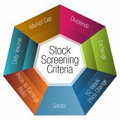 An image of a stock screening criteria chart.