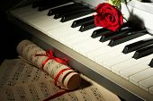 background of piano keyboard