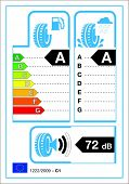 Tyre new rating graph label in vector.