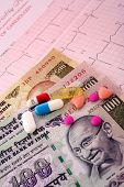 Medical Pills, Currency On Ecg