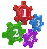 Four Gears Steps Principles Instructions How to Complete
