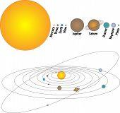 Planets White