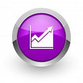 histogram pink glossy web icon