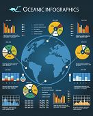 Oceanic infographics template