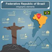 Brazil Infographics, Statistical Data, Sights