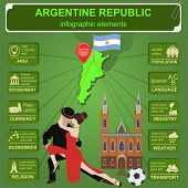 Argentina Infographics, Statistical Data, Sights.