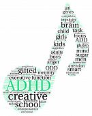 image of prone  - ADHD musical note shaped word cloud on a white background - JPG
