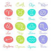 foto of zodiac  - Set of simple zodiac signs with captions - JPG