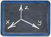 Cartesian Coordinates Xyz On Blackboard