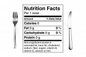 Nutrition Table 0 Calorie Meal