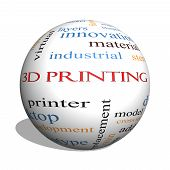 3D Printing 3D Sphere Word Cloud Concept