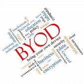 Byod Word Cloud Concept Angled