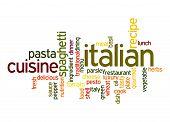 Italian Cuisine Word Cloud