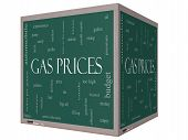 Gas Prices Word Cloud Concept On A 3D Cube Blackboard
