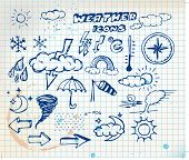 Set Of Grunge Weather Hand Drawing Icons poster
