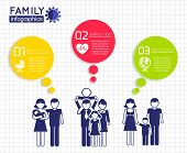 Infographics design with family