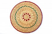 The Product Basketry