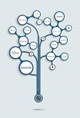 Business Plan Tree.Time line Operations Financial Planning