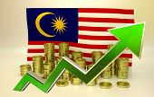 currency appreciation - Malaysia  economy