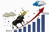 positive bull market